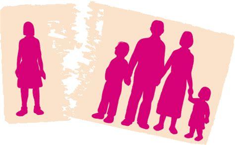 Psychological Effect of Broken Family to the Behavior of